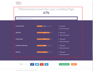 Results   Landing Page Analyzer   Made by VWO